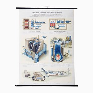 Large Vintage School Teaching Chart of Nuclear Reactors and Power Plants