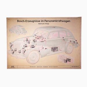 VW Käfer Wandkarte von Robert Bosch, 1949