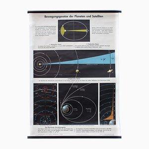 Wand Schautafel zu den Bewegungsgesetzen der Planeten von Dr. Te Neues, 1957