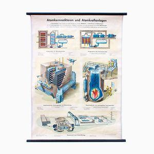 Wand Schautafel eines Atomreaktors von Dr. Te Neues & Co, 1955