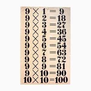 Multiplication Table School Wall Chart, 1912