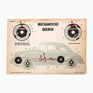 Brakes Wall Chart by Werner Degener, 1962