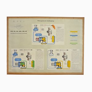 Driving School Wall Chart of Automatic Gearshift from Opel, 1950s